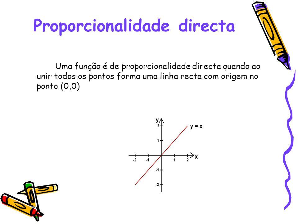 Proporcionalidade directa Uma função é de proporcionalidade directa quando ao unir todos os pontos forma uma linha recta com origem no ponto (0,0)