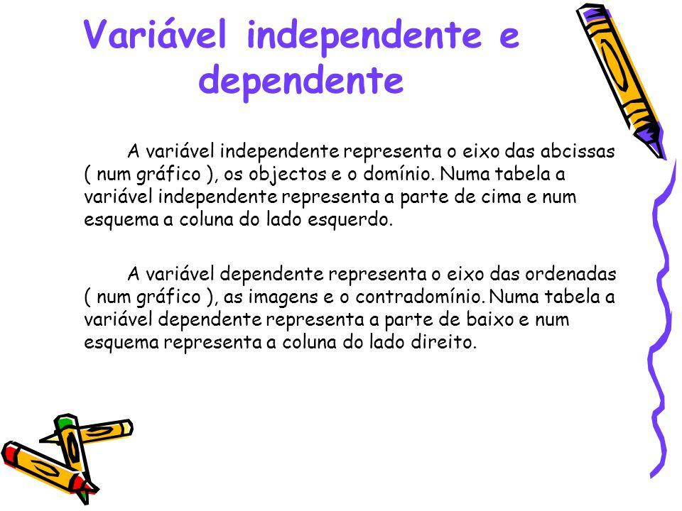 Variável independente e dependente A variável independente representa o eixo das abcissas ( num gráfico ), os objectos e o domínio. Numa tabela a vari