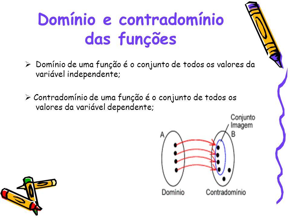 Domínio e contradomínio das funções Domínio de uma função é o conjunto de todos os valores da variável independente; Contradomínio de uma função é o c