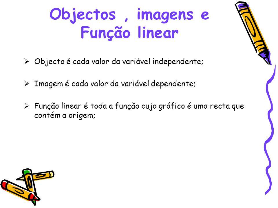 Objectos, imagens e Função linear Objecto é cada valor da variável independente; Imagem é cada valor da variável dependente; Função linear é toda a fu
