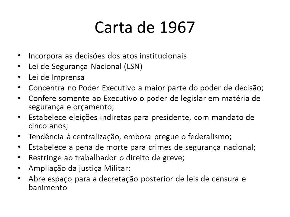 Carta de 1967 Incorpora as decisões dos atos institucionais Lei de Segurança Nacional (LSN) Lei de Imprensa Concentra no Poder Executivo a maior parte