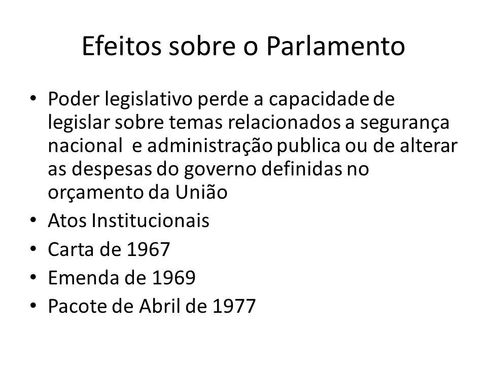 Efeitos sobre o Parlamento Poder legislativo perde a capacidade de legislar sobre temas relacionados a segurança nacional e administração publica ou d