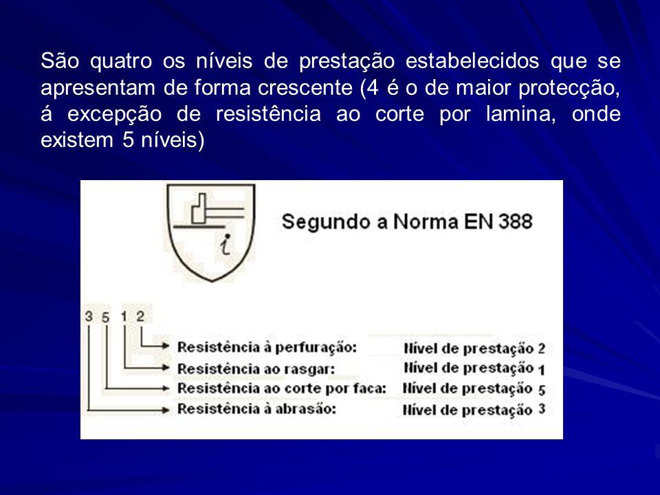 São quatro os níveis de prestação estabelecidos que se apresentam de forma crescente (4 é o de maior protecção, á excepção de resistência ao corte por