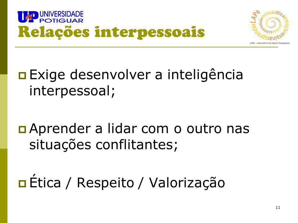 11 Relações interpessoais Exige desenvolver a inteligência interpessoal; Aprender a lidar com o outro nas situações conflitantes; Ética / Respeito / V