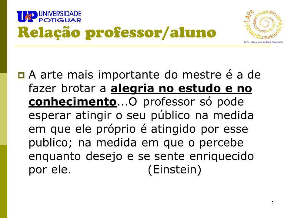 2 Relação professor/aluno A arte mais importante do mestre é a de fazer brotar a alegria no estudo e no conhecimento...O professor só pode esperar ati