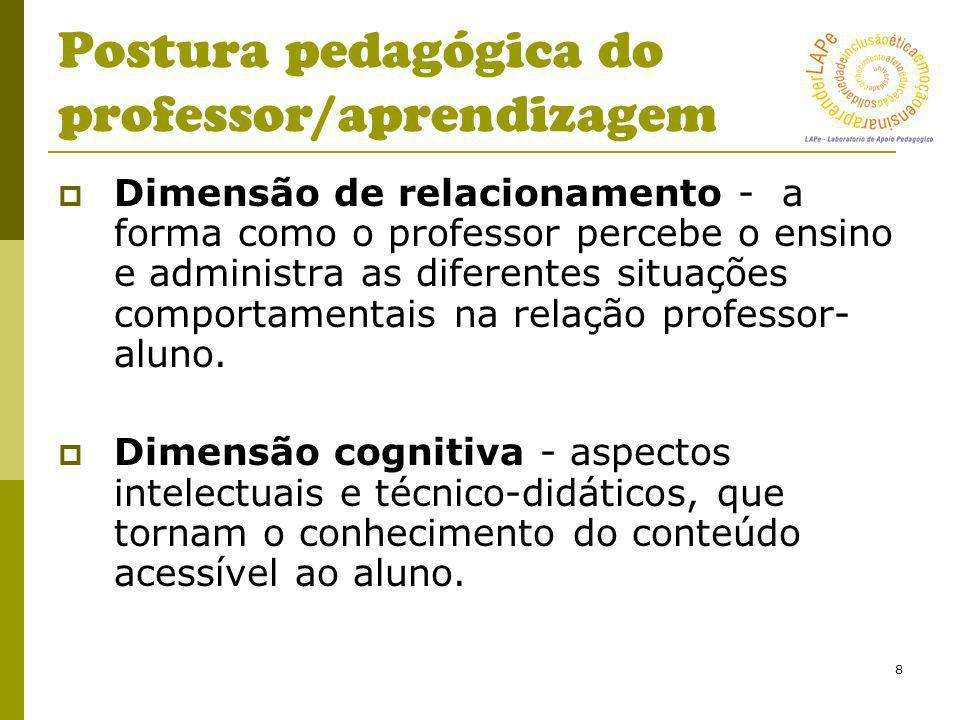 8 Postura pedagógica do professor/aprendizagem Dimensão de relacionamento - a forma como o professor percebe o ensino e administra as diferentes situa