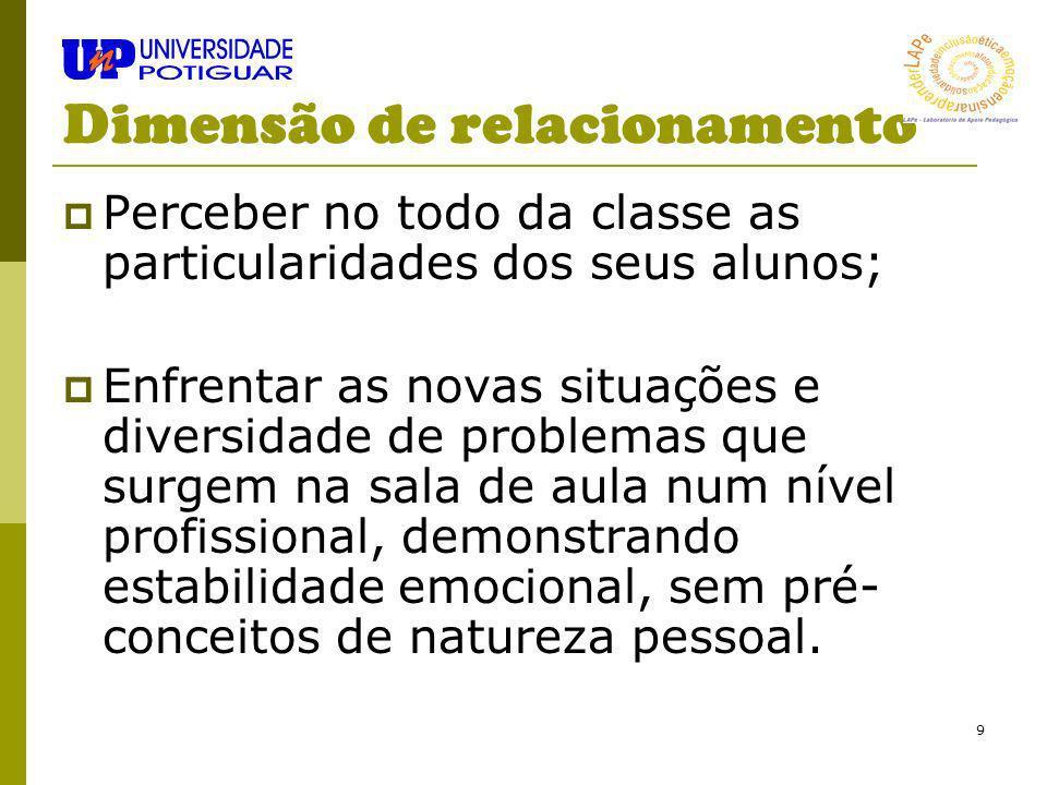 9 Dimensão de relacionamento Perceber no todo da classe as particularidades dos seus alunos; Enfrentar as novas situações e diversidade de problemas q