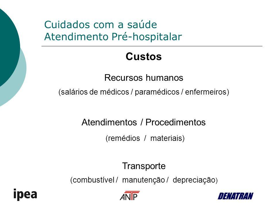 Cuidados com a saúde Atendimento Pré-hospitalar Custos Recursos humanos (salários de médicos / paramédicos / enfermeiros) Atendimentos / Procedimentos (remédios / materiais) Transporte (combustível / manutenção / depreciação )