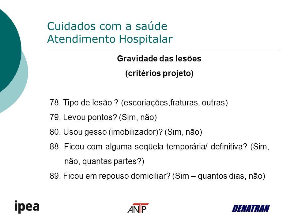 Cuidados com a saúde Atendimento Hospitalar Gravidade das lesões (critérios projeto) 78.