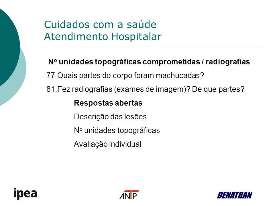 Cuidados com a saúde Atendimento Hospitalar N o unidades topográficas comprometidas / radiografias 77.Quais partes do corpo foram machucadas.