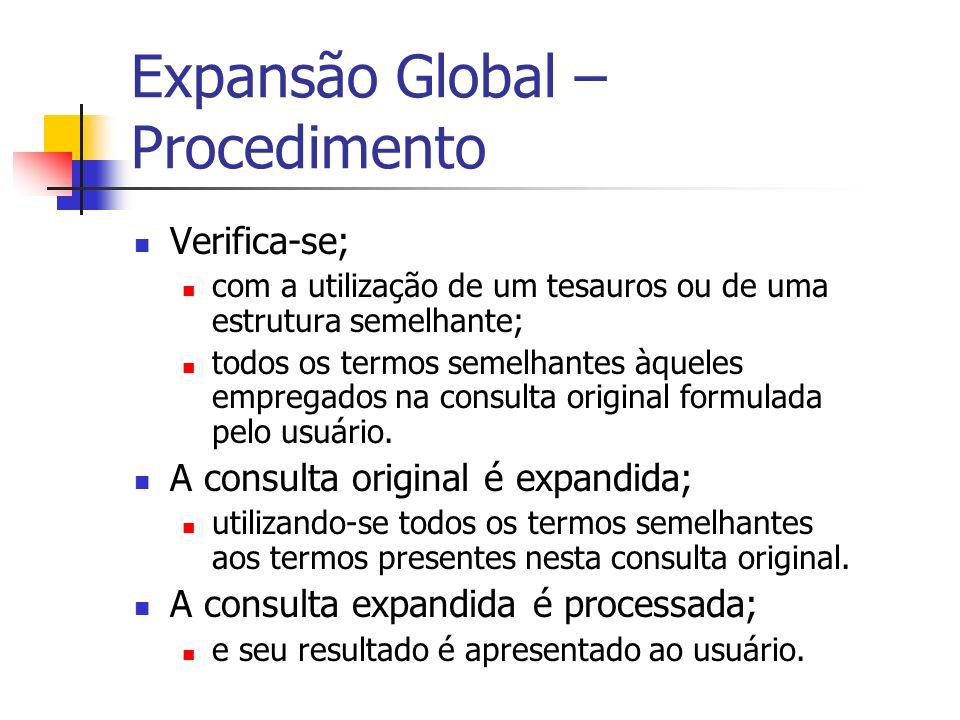 Expansão Global – Procedimento Verifica-se; com a utilização de um tesauros ou de uma estrutura semelhante; todos os termos semelhantes àqueles empreg