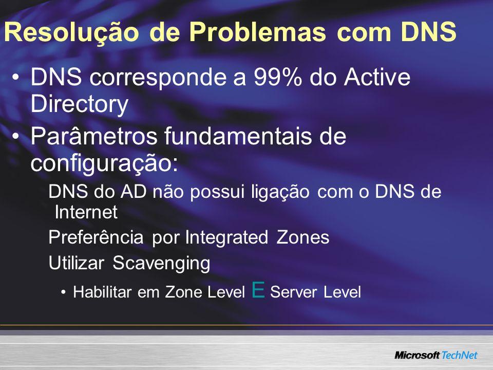 Resolução de Problemas com DNS DNS corresponde a 99% do Active Directory Parâmetros fundamentais de configuração: DNS do AD não possui ligação com o D