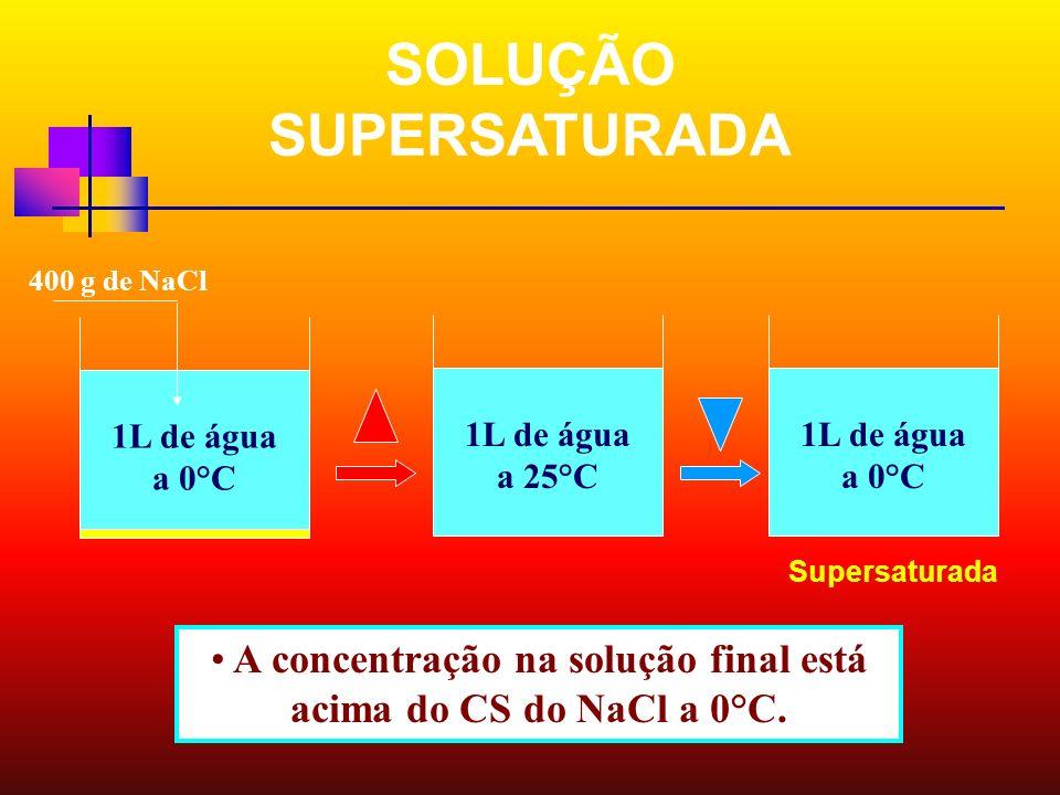 A saturação de uma solução ocorre quando, a uma determinada temperatura e sob agitação contínua, observa-se que em determinado momento o soluto não se