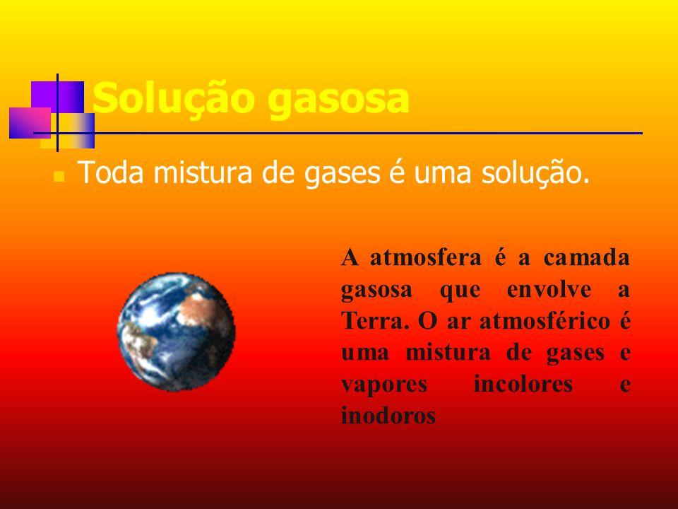 Solução gasosa Toda mistura de gases é uma solução.