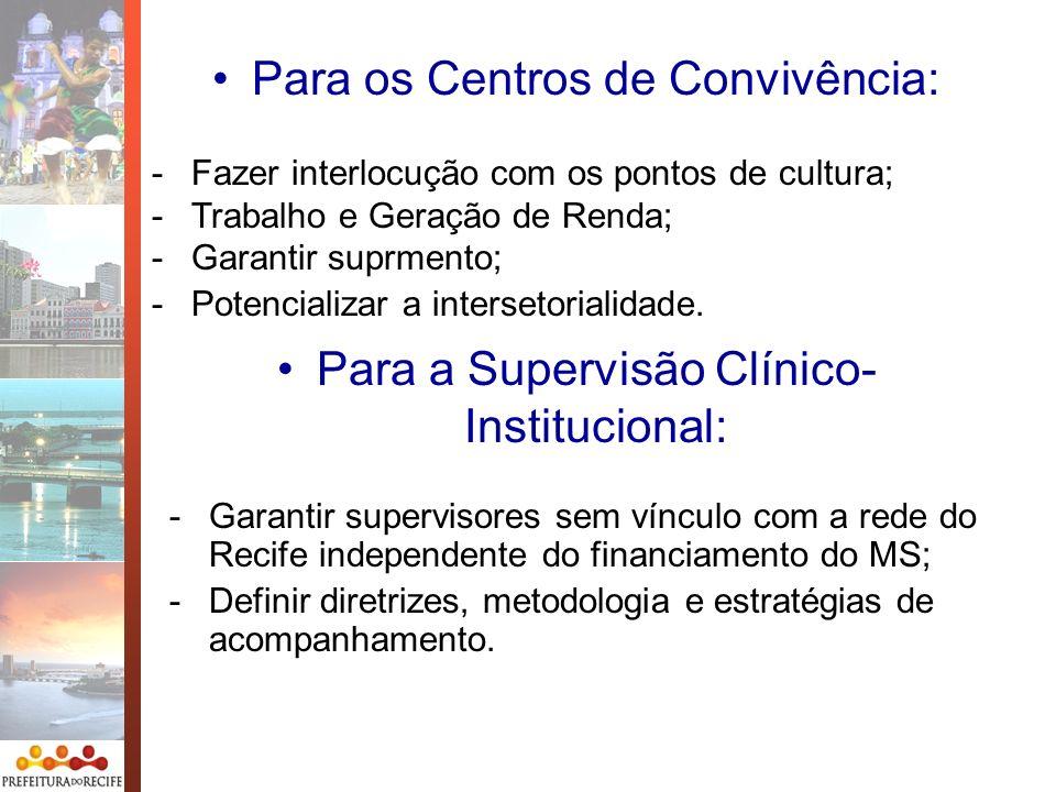 Para os Centros de Convivência: -Fazer interlocução com os pontos de cultura; -Trabalho e Geração de Renda; -Garantir suprmento; -Potencializar a inte