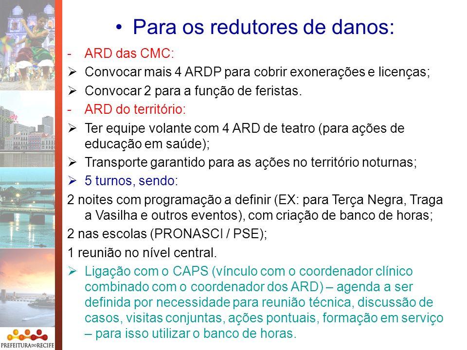 Para os redutores de danos: -ARD das CMC: Convocar mais 4 ARDP para cobrir exonerações e licenças; Convocar 2 para a função de feristas. -ARD do terri