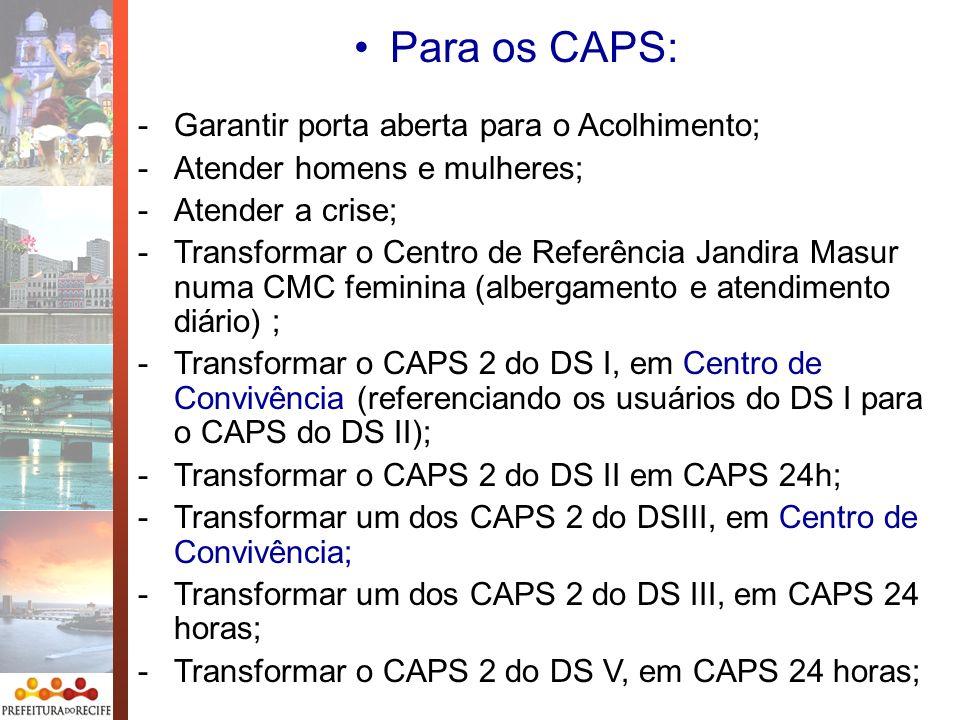Para os CAPS: -Garantir porta aberta para o Acolhimento; -Atender homens e mulheres; -Atender a crise; -Transformar o Centro de Referência Jandira Mas