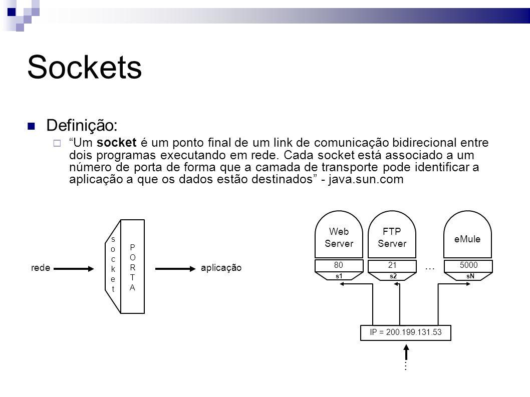 Sockets Definição: Um socket é um ponto final de um link de comunicação bidirecional entre dois programas executando em rede.