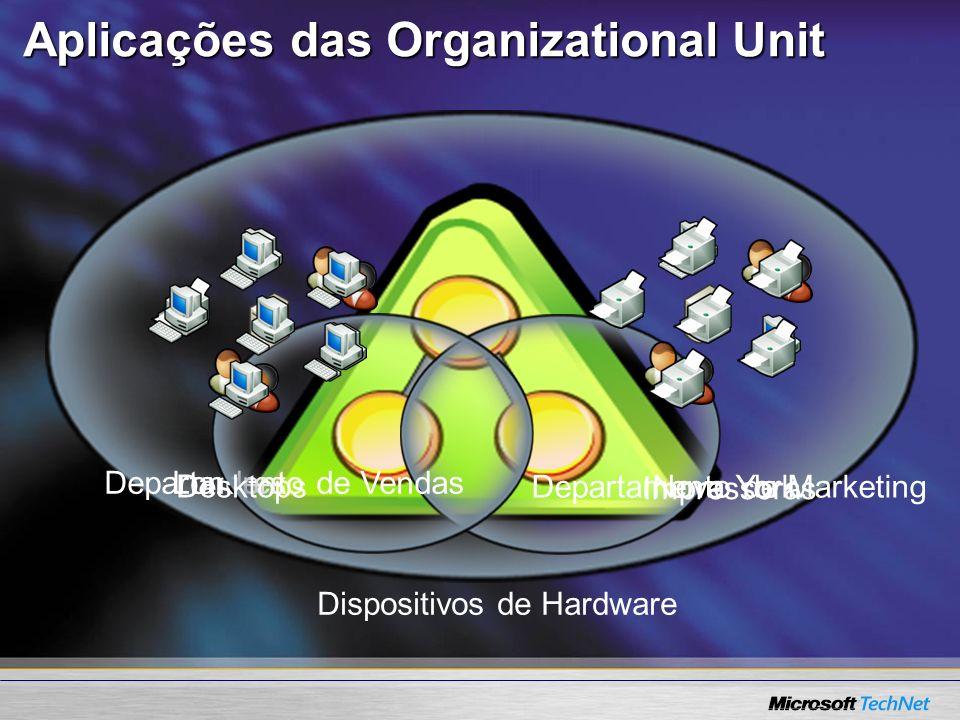 Aplicações das Organizational Unit Departamento de Vendas Departamento de Marketing Londres Nova York Desktops Impressoras Dispositivos de Hardware
