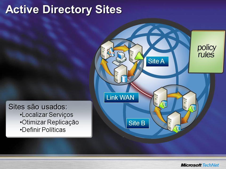 Active Directory Sites Link WAN Site B Site A Sites são usados: Localizar Serviços Otimizar Replicação Definir Políticas Sites são usados: Localizar S