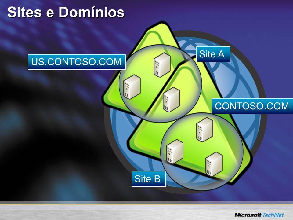Sites e Domínios CONTOSO.COM Site A Site B US.CONTOSO.COM