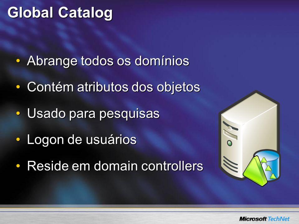 Global Catalog Abrange todos os domíniosAbrange todos os domínios Contém atributos dos objetosContém atributos dos objetos Usado para pesquisasUsado p