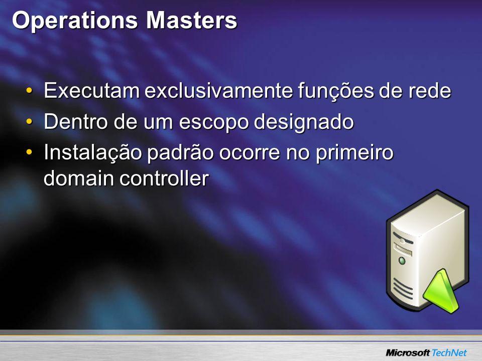 Operations Masters Executam exclusivamente funções de redeExecutam exclusivamente funções de rede Dentro de um escopo designadoDentro de um escopo des