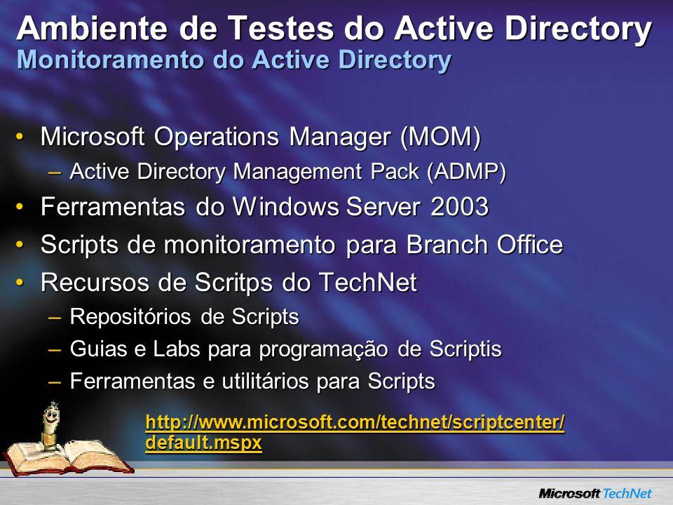 Ambiente de Testes do Active Directory Monitoramento do Active Directory Microsoft Operations Manager (MOM)Microsoft Operations Manager (MOM) –Active