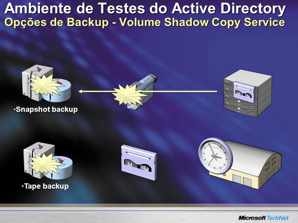 Ambiente de Testes do Active Directory Opções de Backup - Volume Shadow Copy Service Snapshot backupSnapshot backup Tape backupTape backup