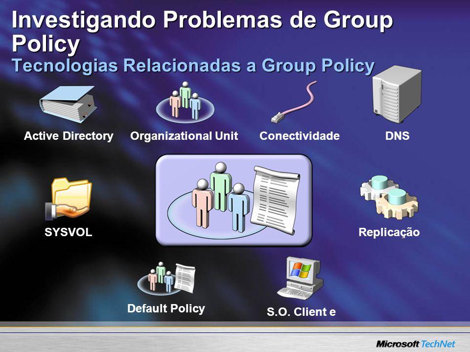 Investigando Problemas de Group Policy Tecnologias Relacionadas a Group Policy Active Directory Organizational Unit Conectividade DNS SYSVOL Replicaçã