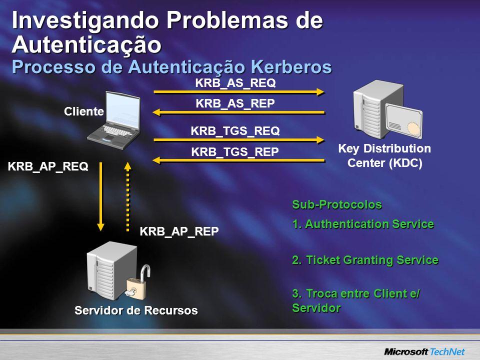 Servidor de Recursos Investigando Problemas de Autenticação Processo de Autenticação Kerberos Key Distribution Center (KDC) KRB_AS_REQ Cliente KRB_AS_