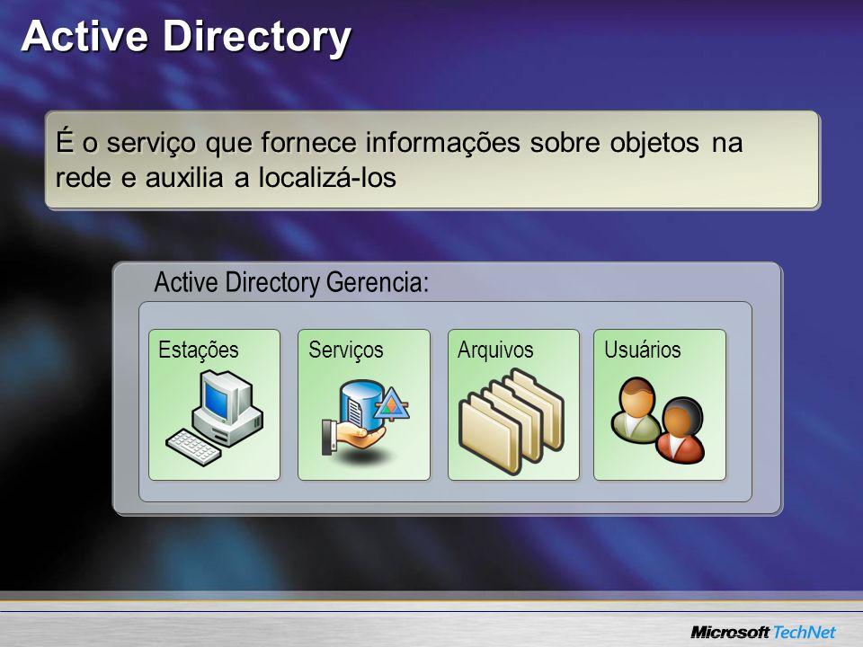 É o serviço que fornece informações sobre objetos na rede e auxilia a localizá-los Active Directory Gerencia: Usuários Serviços Estações Arquivos Acti