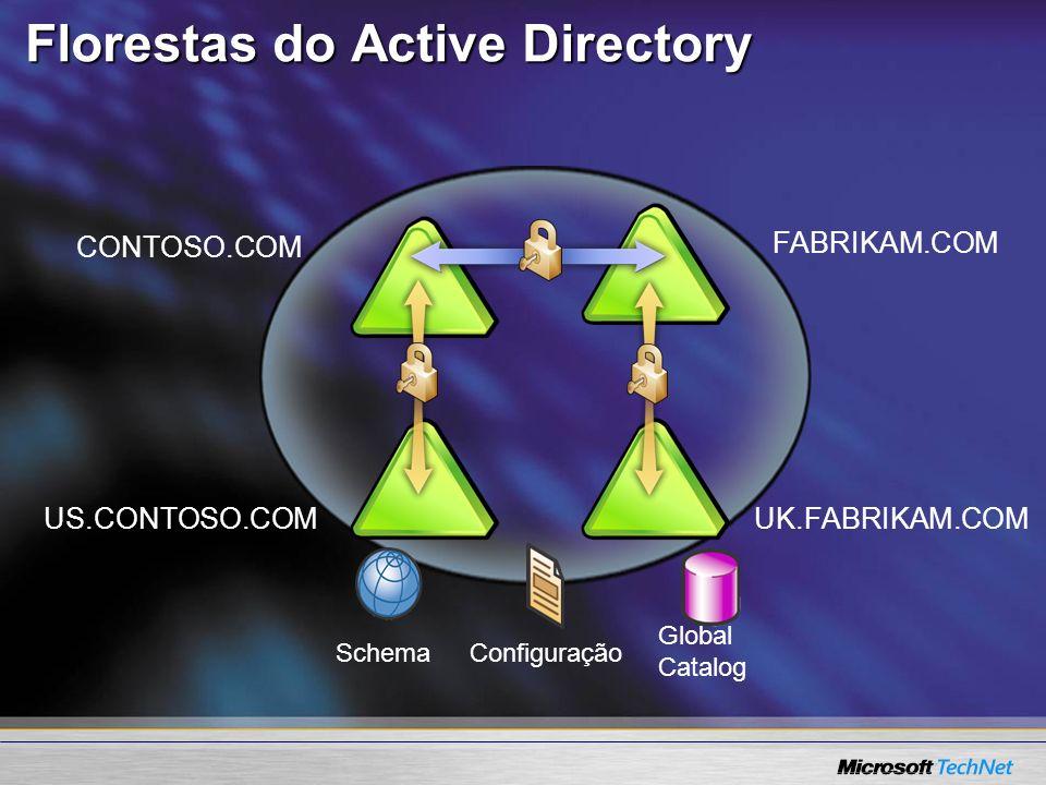 Florestas do Active Directory US.CONTOSO.COM FABRIKAM.COM UK.FABRIKAM.COM CONTOSO.COM Schema Configuração Global Catalog