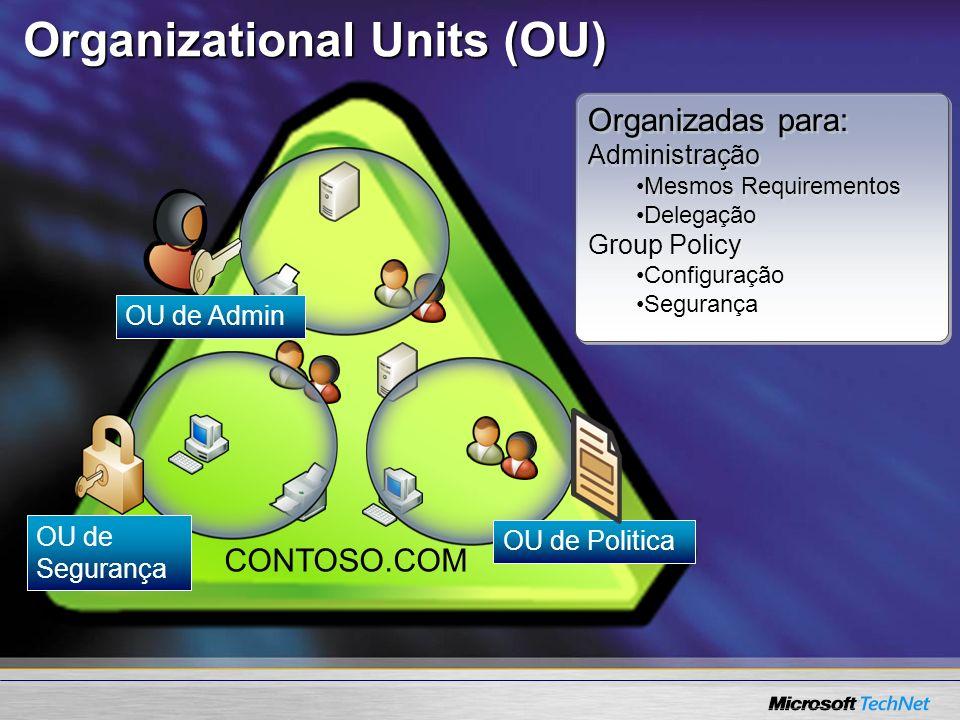 Organizational Units (OU) CONTOSO.COM OU de Admin Organizadas para: Administração Mesmos Requirementos Delegação Group Policy Configuração Segurança O