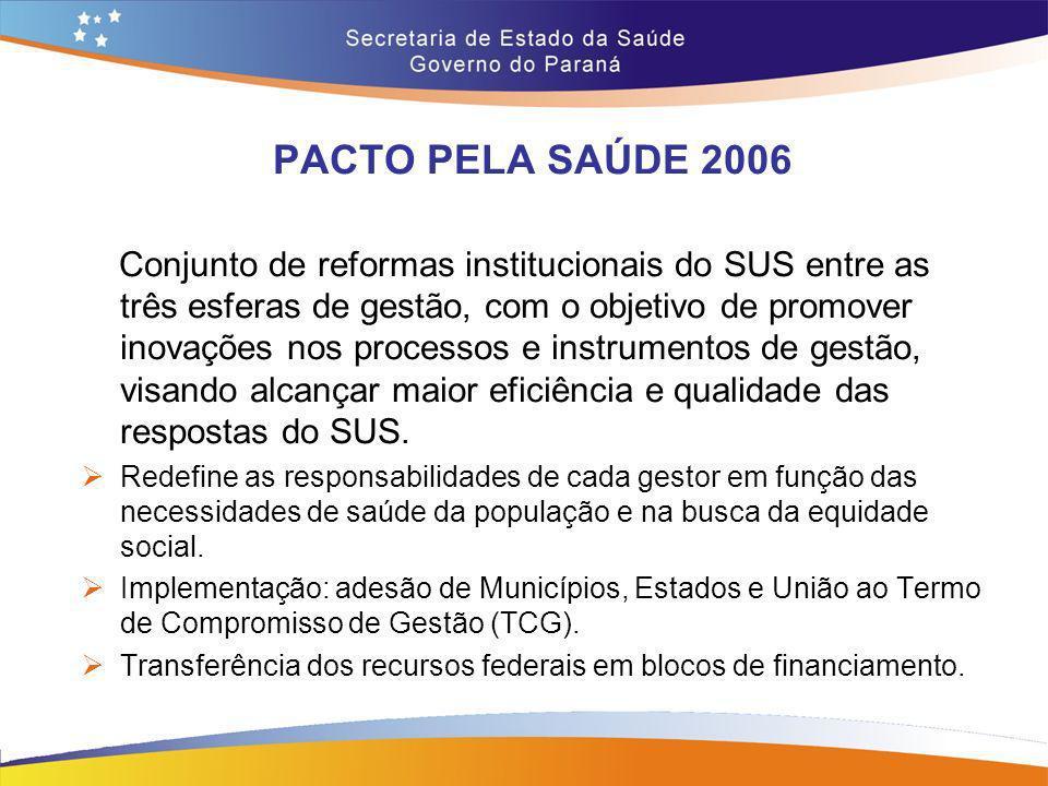 PACTO PELA SAÚDE 2006 Conjunto de reformas institucionais do SUS entre as três esferas de gestão, com o objetivo de promover inovações nos processos e