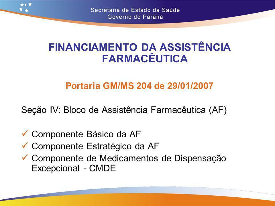 FINANCIAMENTO DA ASSISTÊNCIA FARMACÊUTICA Portaria GM/MS 204 de 29/01/2007 Seção IV: Bloco de Assistência Farmacêutica (AF) Componente Básico da AF Co