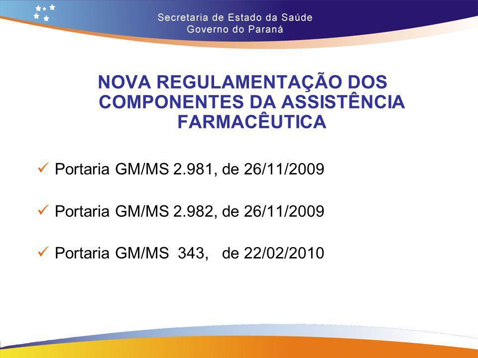 NOVA REGULAMENTAÇÃO DOS COMPONENTES DA ASSISTÊNCIA FARMACÊUTICA Portaria GM/MS 2.981, de 26/11/2009 Portaria GM/MS 2.982, de 26/11/2009 Portaria GM/MS