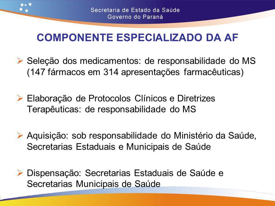 COMPONENTE ESPECIALIZADO DA AF Seleção dos medicamentos: de responsabilidade do MS (147 fármacos em 314 apresentações farmacêuticas) Elaboração de Pro