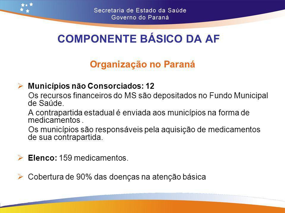COMPONENTE BÁSICO DA AF Organização no Paraná Municípios não Consorciados: 12 Os recursos financeiros do MS são depositados no Fundo Municipal de Saúd