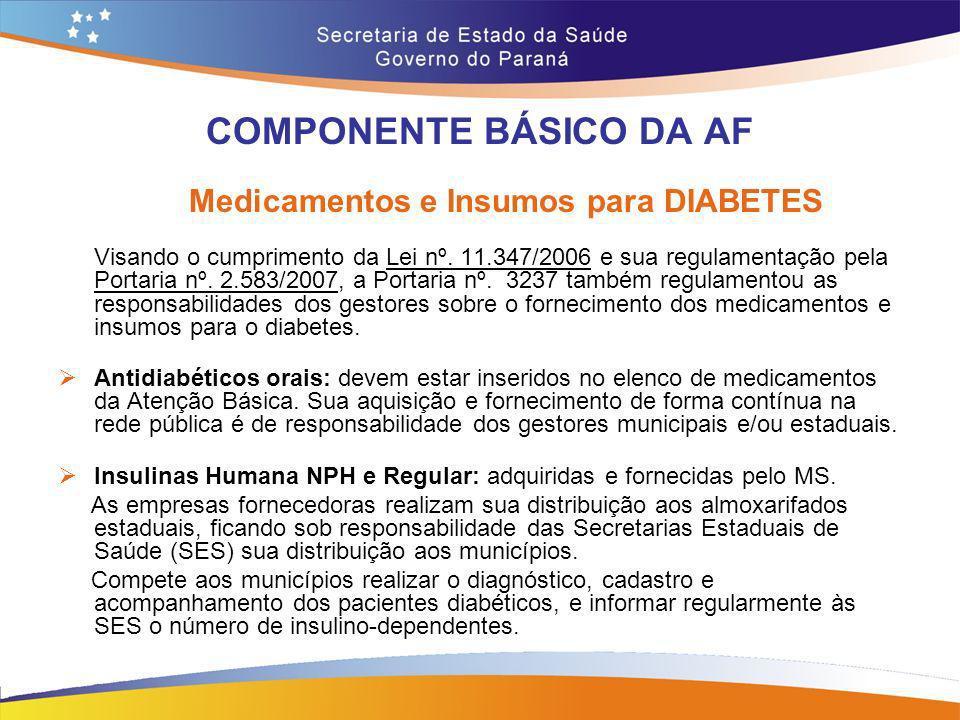 COMPONENTE BÁSICO DA AF Medicamentos e Insumos para DIABETES Visando o cumprimento da Lei nº. 11.347/2006 e sua regulamentação pela Portaria nº. 2.583