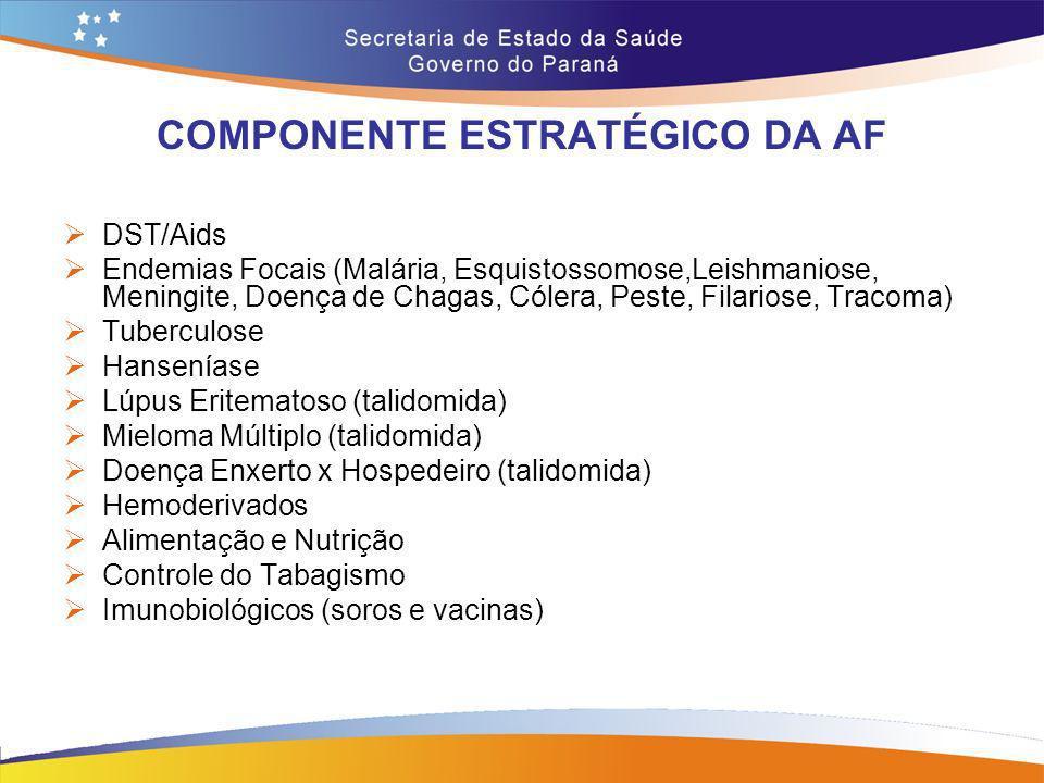 COMPONENTE ESTRATÉGICO DA AF DST/Aids Endemias Focais (Malária, Esquistossomose,Leishmaniose, Meningite, Doença de Chagas, Cólera, Peste, Filariose, T