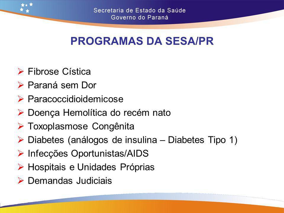 PROGRAMAS DA SESA/PR Fibrose Cística Paraná sem Dor Paracoccidioidemicose Doença Hemolítica do recém nato Toxoplasmose Congênita Diabetes (análogos de