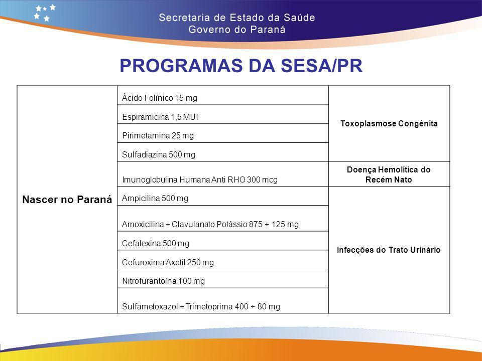 PROGRAMAS DA SESA/PR Nascer no Paraná Ácido Folínico 15 mg Toxoplasmose Congênita Espiramicina 1,5 MUI Pirimetamina 25 mg Sulfadiazina 500 mg Imunoglo