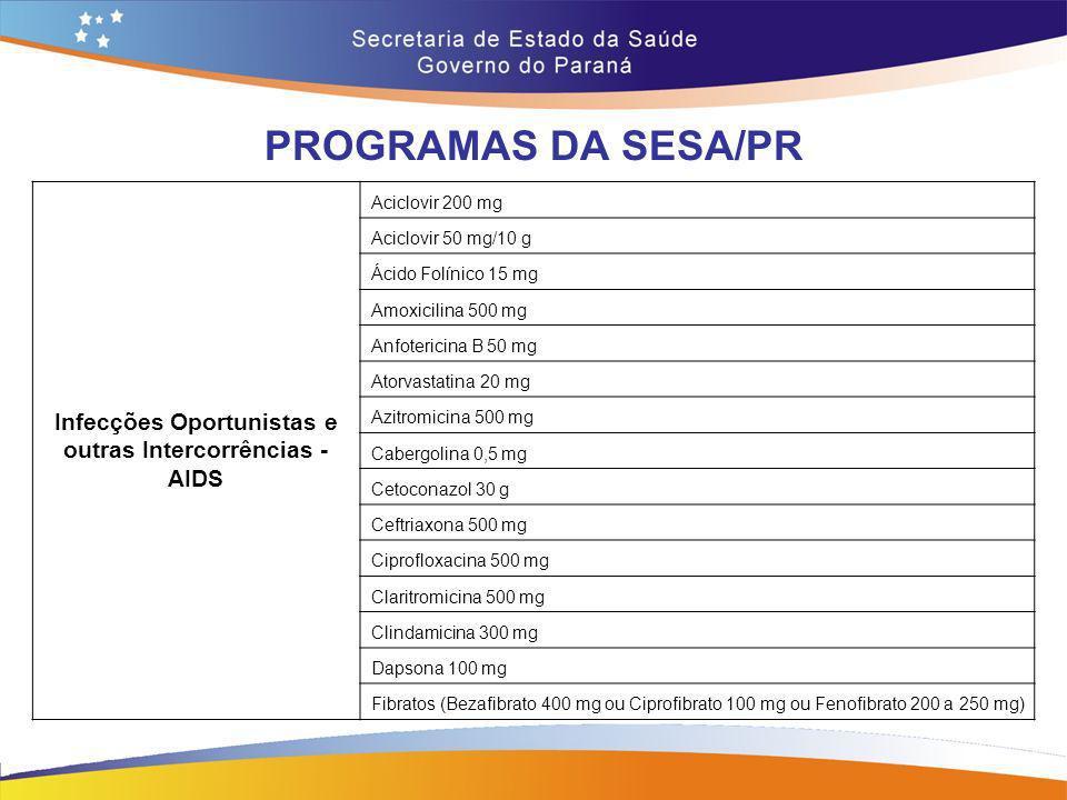 PROGRAMAS DA SESA/PR Infecções Oportunistas e outras Intercorrências - AIDS Aciclovir 200 mg Aciclovir 50 mg/10 g Ácido Folínico 15 mg Amoxicilina 500