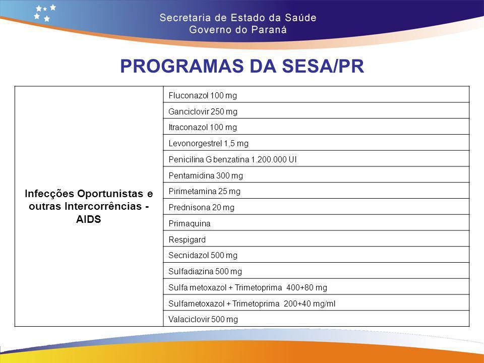 PROGRAMAS DA SESA/PR Infecções Oportunistas e outras Intercorrências - AIDS Fluconazol 100 mg Ganciclovir 250 mg Itraconazol 100 mg Levonorgestrel 1,5