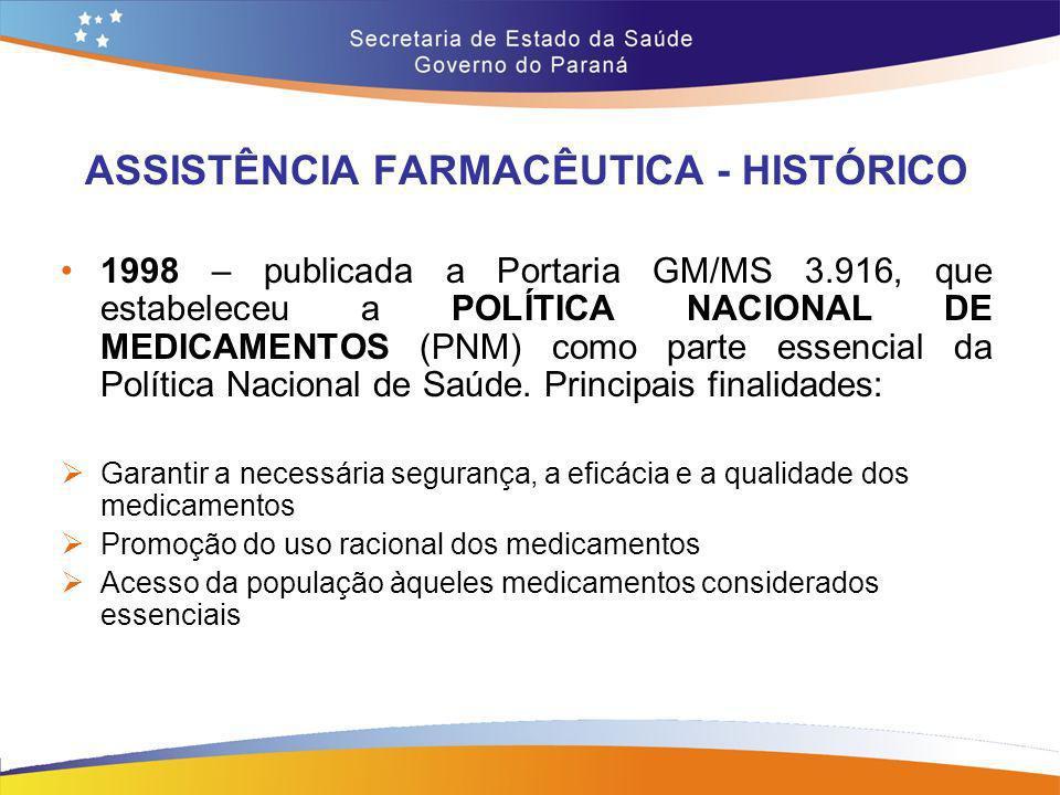 ASSISTÊNCIA FARMACÊUTICA - HISTÓRICO 1998 – publicada a Portaria GM/MS 3.916, que estabeleceu a POLÍTICA NACIONAL DE MEDICAMENTOS (PNM) como parte ess