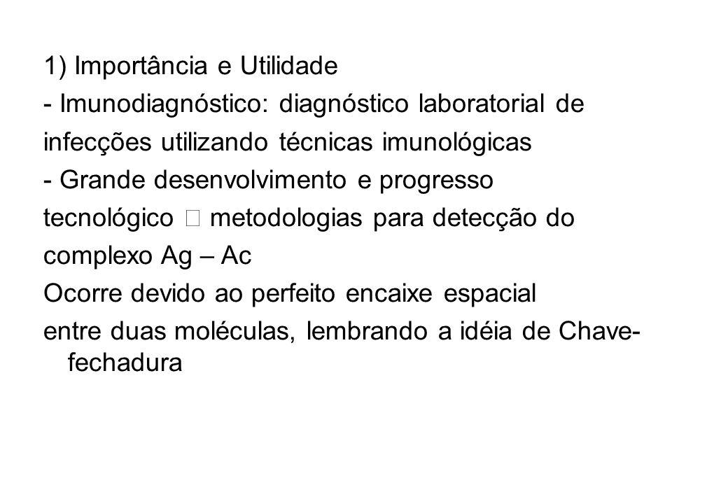 1) Importância e Utilidade - Imunodiagnóstico: diagnóstico laboratorial de infecções utilizando técnicas imunológicas - Grande desenvolvimento e progr
