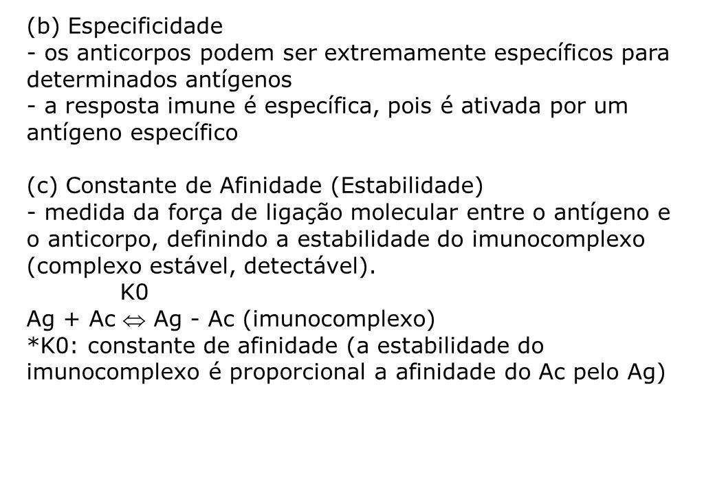 (b) Especificidade - os anticorpos podem ser extremamente específicos para determinados antígenos - a resposta imune é específica, pois é ativada por