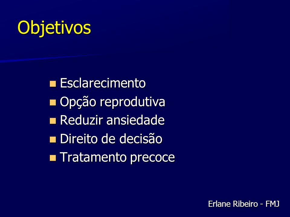 Objetivos Esclarecimento Esclarecimento Opção reprodutiva Opção reprodutiva Reduzir ansiedade Reduzir ansiedade Direito de decisão Direito de decisão
