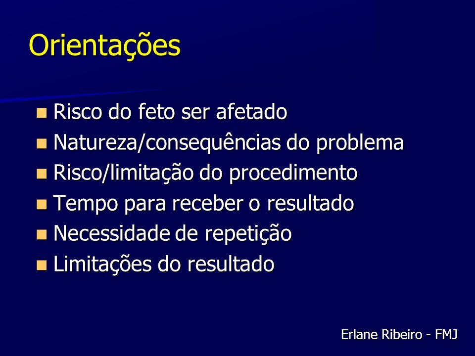 Orientações Risco do feto ser afetado Risco do feto ser afetado Natureza/consequências do problema Natureza/consequências do problema Risco/limitação